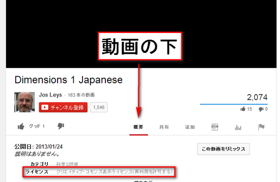 YouTube ライセンス表示