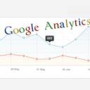 Google Analytics(アナリティクス)の基本操作と分析ポイント